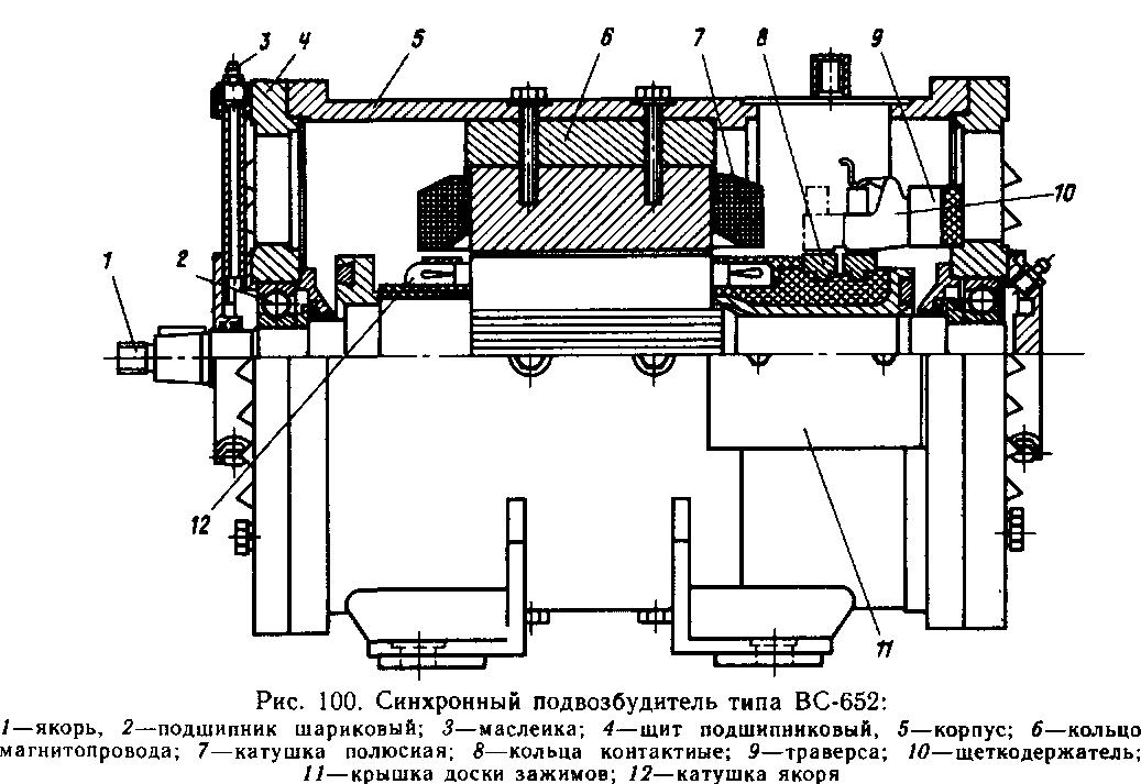 Рис 101 Схема внутренних